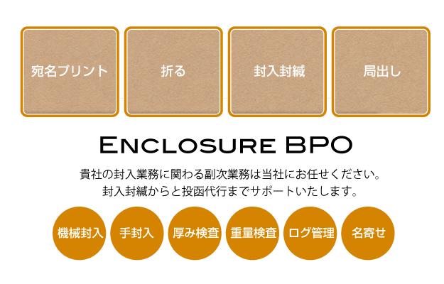封入封緘BPO