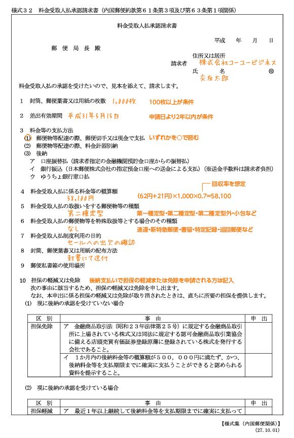 申請書の書き方見本
