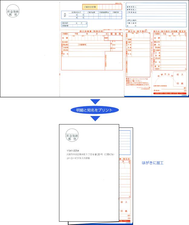 コンビニ払込票(はがきタイプ)